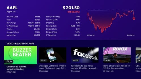 Yahoo Finance Gallery Image #2