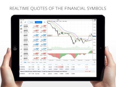 MetaTrader 4 Forex Trading Gallery Image #6