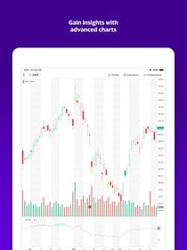 Yahoo Finance Gallery Image #15